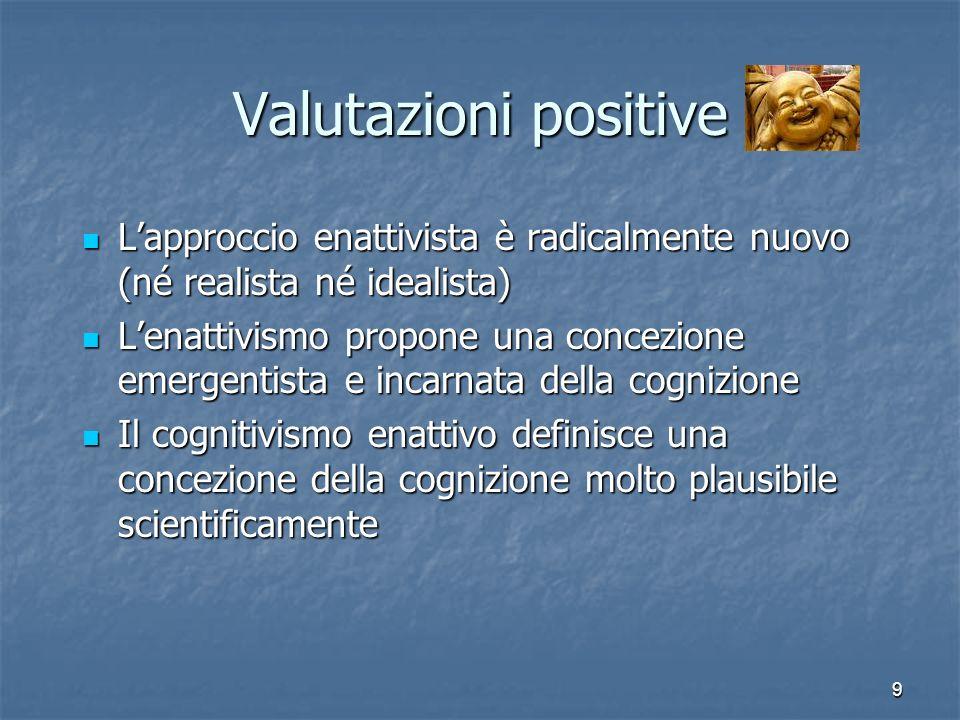 Valutazioni positiveL'approccio enattivista è radicalmente nuovo (né realista né idealista)