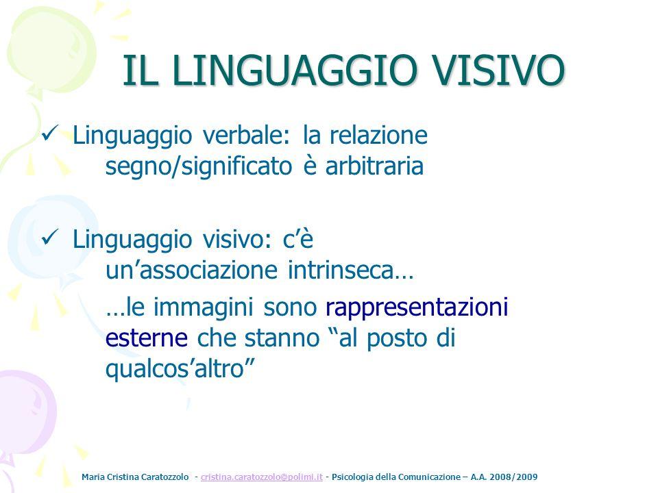 IL LINGUAGGIO VISIVO Linguaggio verbale: la relazione segno/significato è arbitraria. Linguaggio visivo: c'è un'associazione intrinseca…