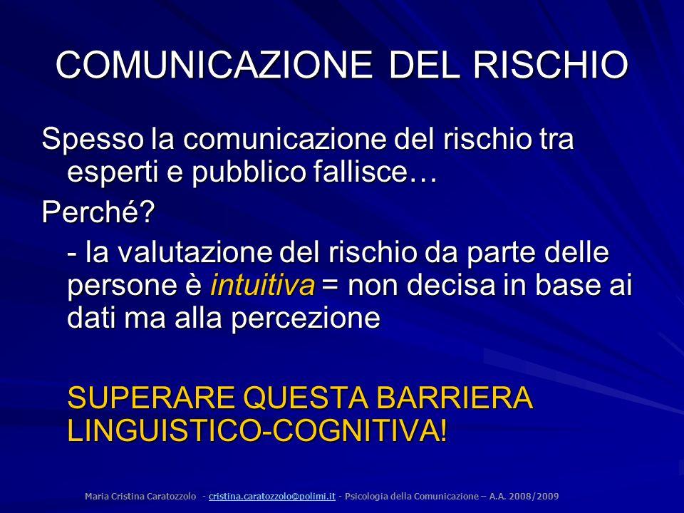 COMUNICAZIONE DEL RISCHIO