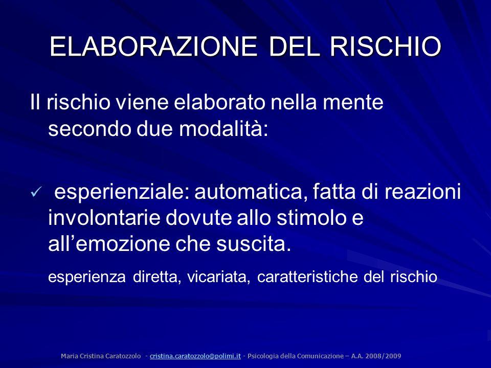 ELABORAZIONE DEL RISCHIO