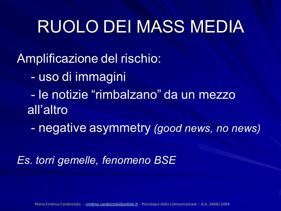 RUOLO DEI MASS MEDIA Amplificazione del rischio: - uso di immagini