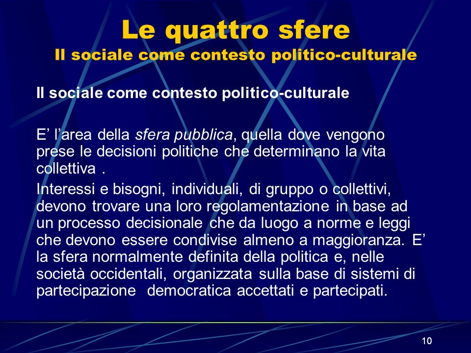 Le quattro sfere Il sociale come contesto politico-culturale