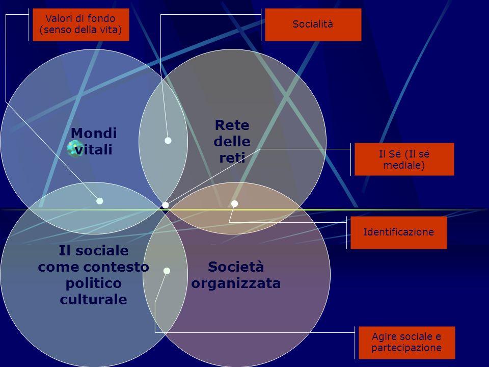 Mondi vitali Rete delle reti Il sociale come contesto politico