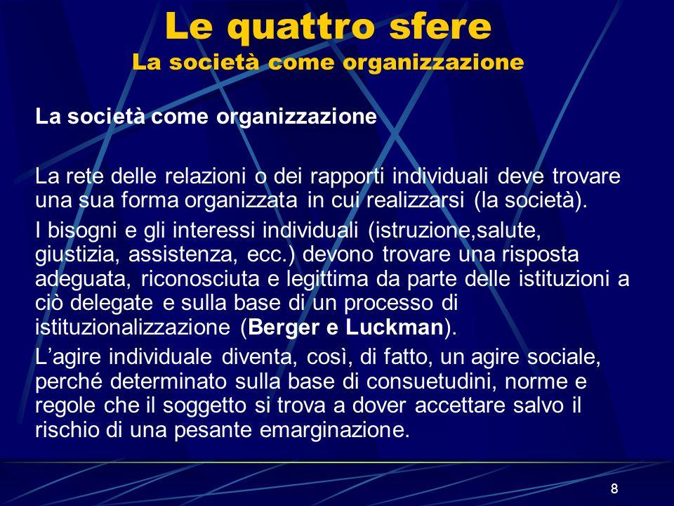 Le quattro sfere La società come organizzazione