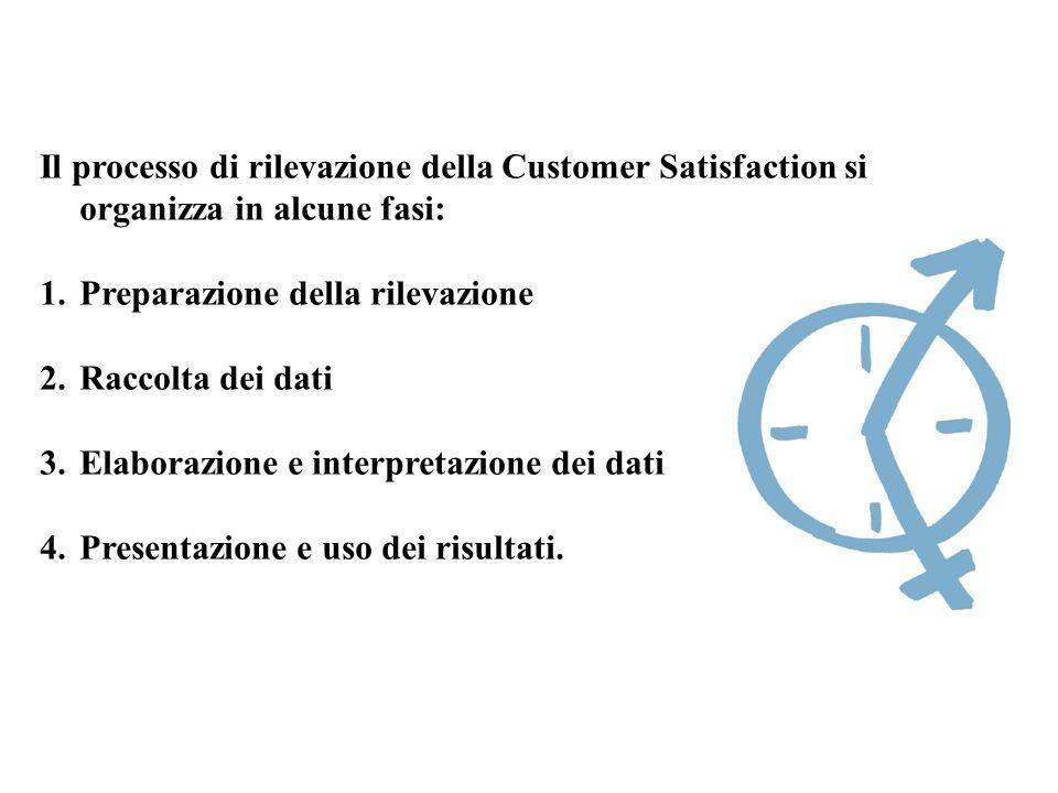 Il processo di rilevazione della Customer Satisfaction si organizza in alcune fasi: