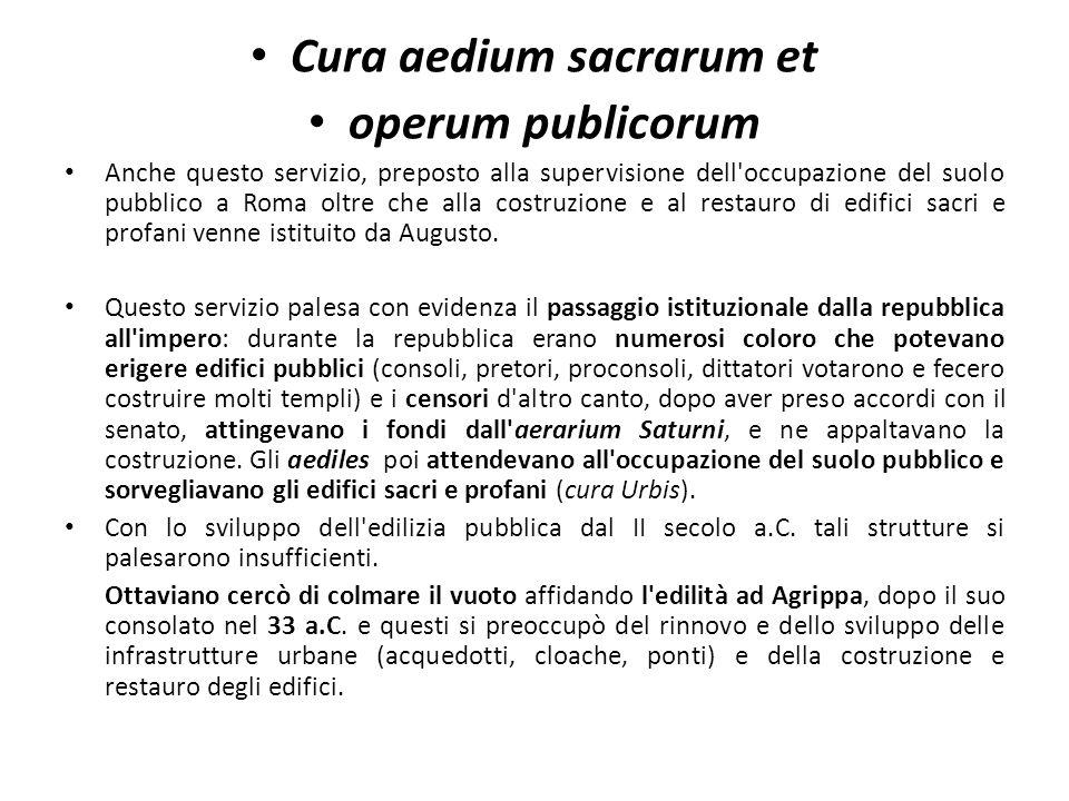 Cura aedium sacrarum et