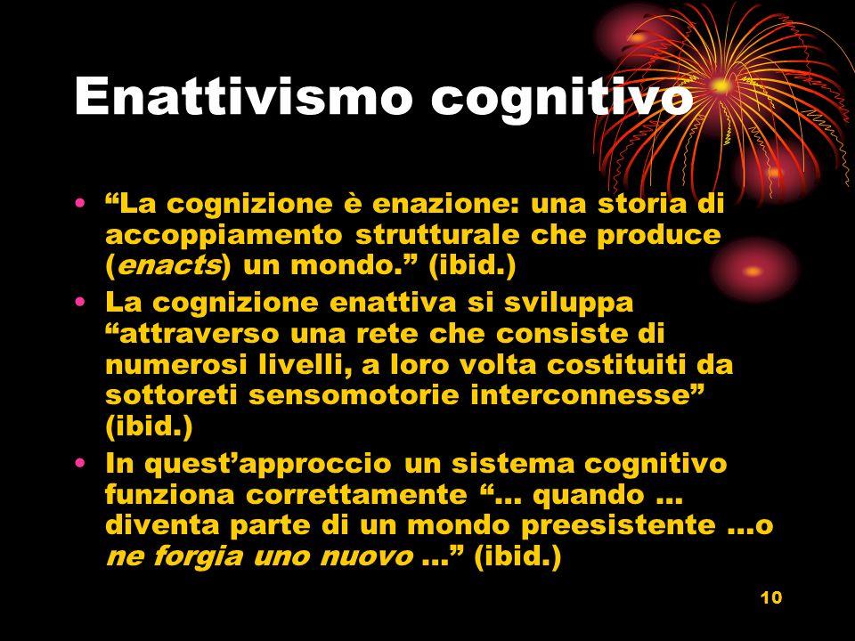Enattivismo cognitivo
