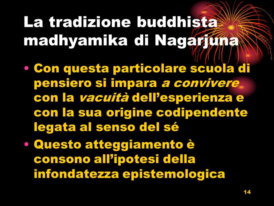 La tradizione buddhista madhyamika di Nagarjuna