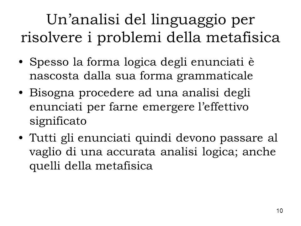 Un'analisi del linguaggio per risolvere i problemi della metafisica
