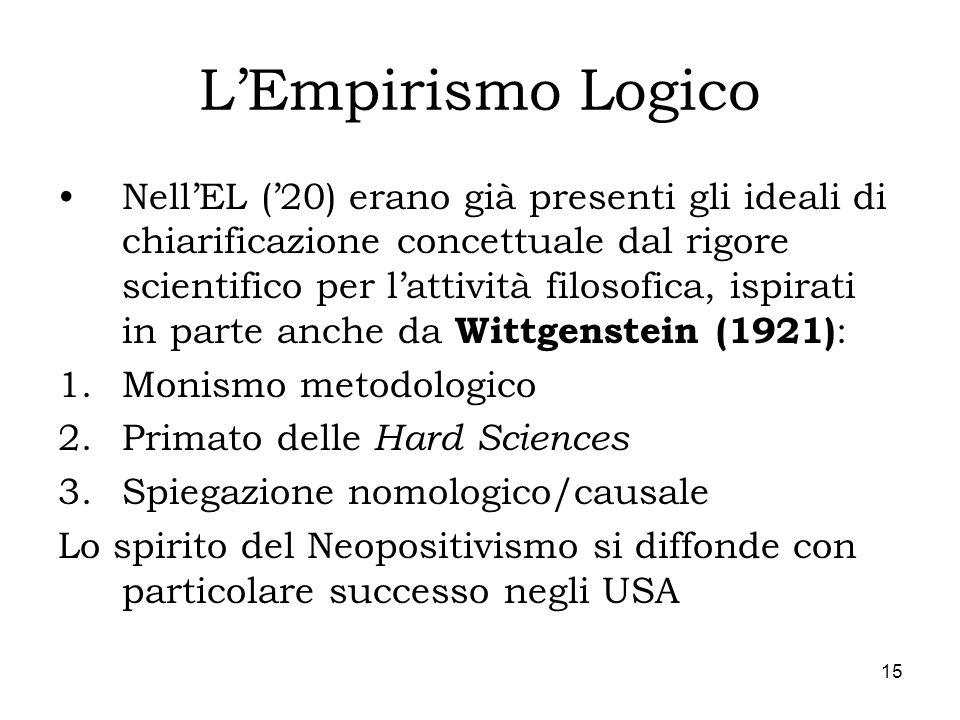 L'Empirismo Logico