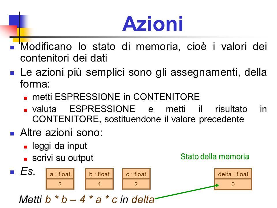 Azioni Modificano lo stato di memoria, cioè i valori dei contenitori dei dati. Le azioni più semplici sono gli assegnamenti, della forma: