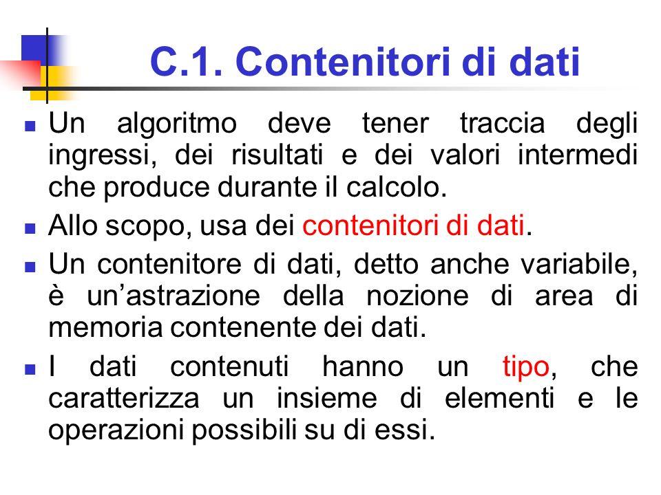 C.1. Contenitori di dati Un algoritmo deve tener traccia degli ingressi, dei risultati e dei valori intermedi che produce durante il calcolo.