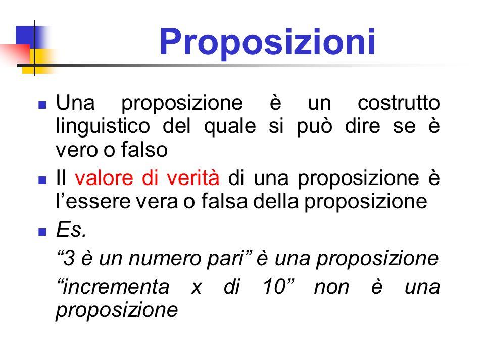 Proposizioni Una proposizione è un costrutto linguistico del quale si può dire se è vero o falso.