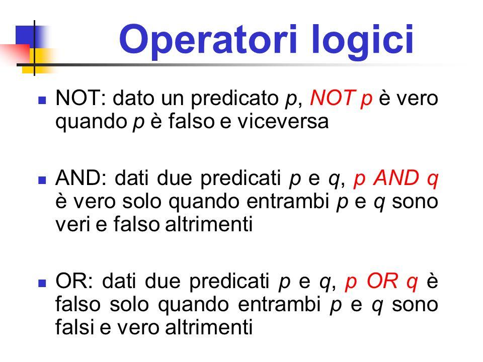 Operatori logici NOT: dato un predicato p, NOT p è vero quando p è falso e viceversa.