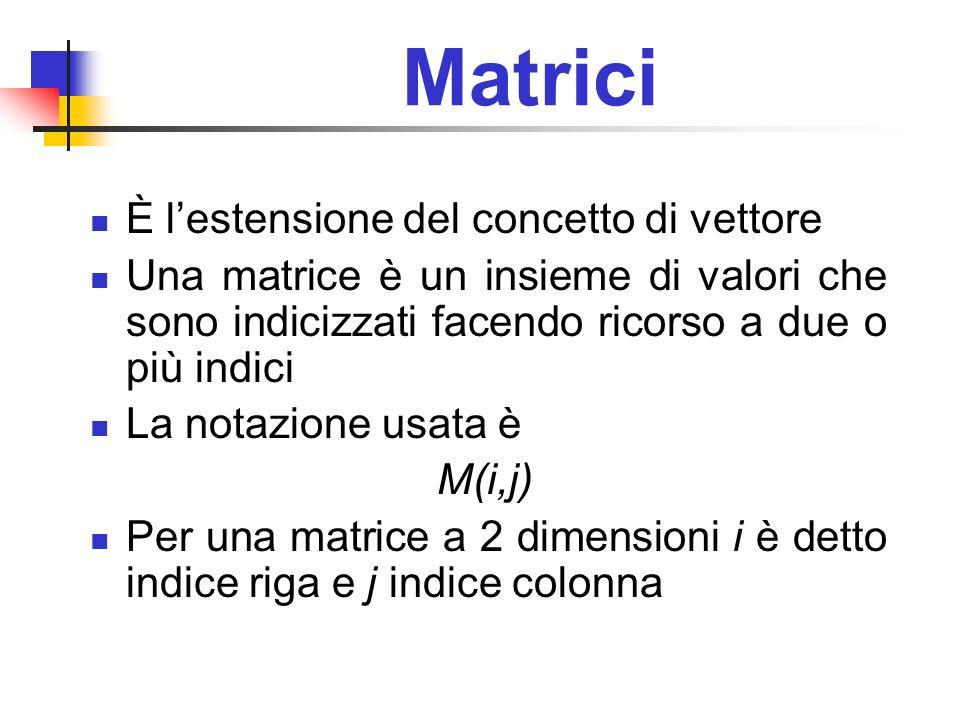 Matrici È l'estensione del concetto di vettore