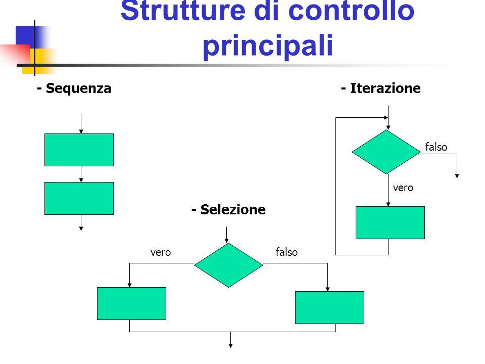 Strutture di controllo principali
