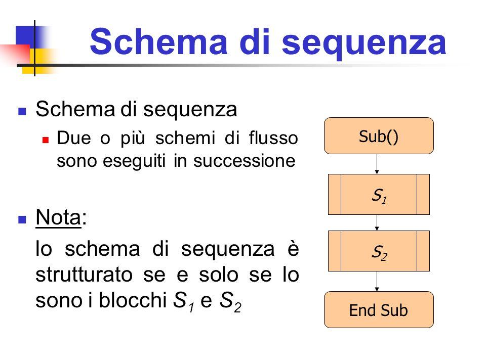 Schema di sequenza Schema di sequenza Nota: