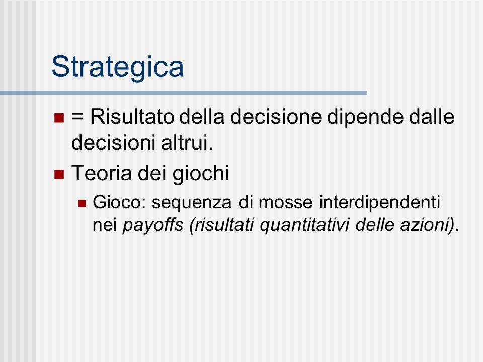 Strategica = Risultato della decisione dipende dalle decisioni altrui.