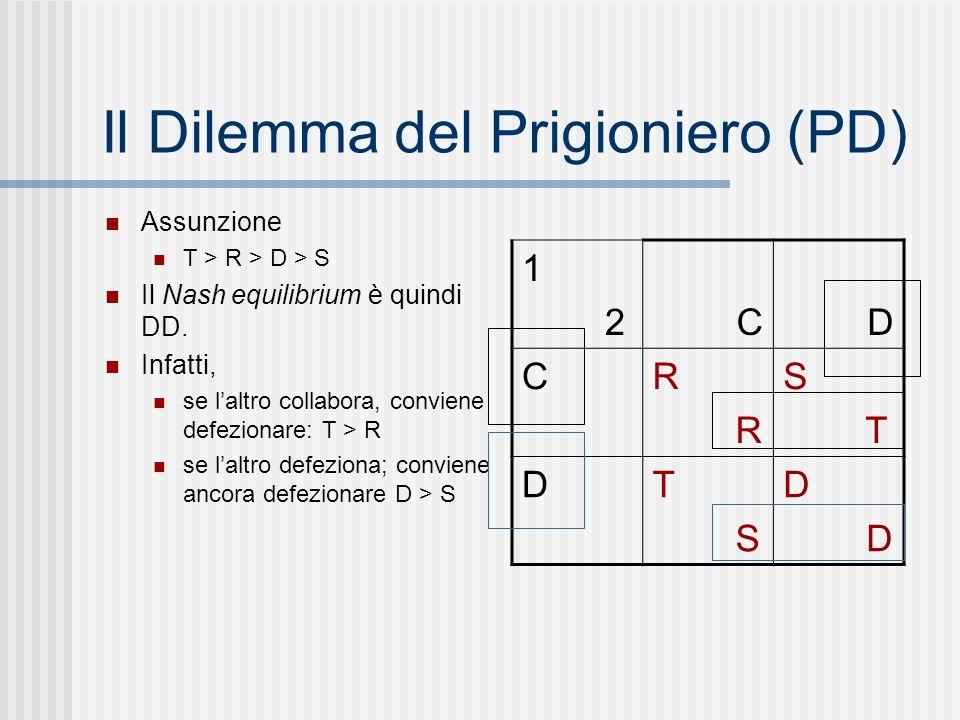 Il Dilemma del Prigioniero (PD)