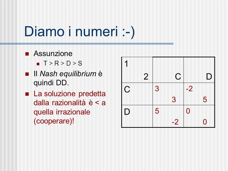 Diamo i numeri :-) 1 2 C D Assunzione Il Nash equilibrium è quindi DD.