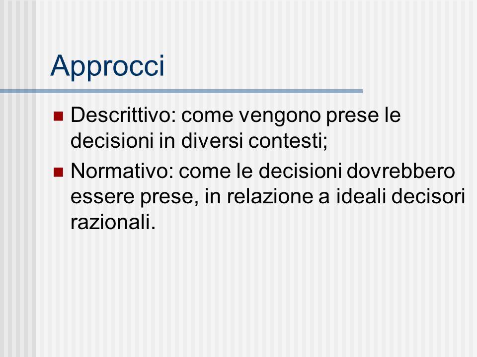 Approcci Descrittivo: come vengono prese le decisioni in diversi contesti;