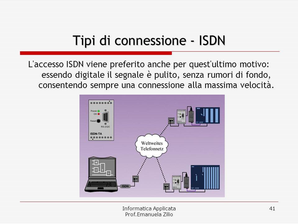 Tipi di connessione - ISDN