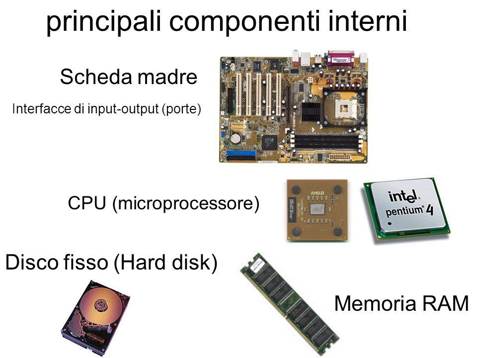 principali componenti interni