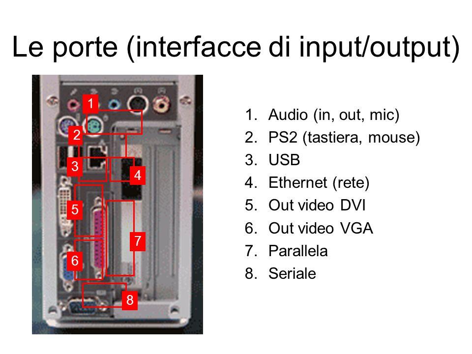 Le porte (interfacce di input/output)