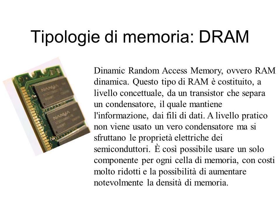 Tipologie di memoria: DRAM