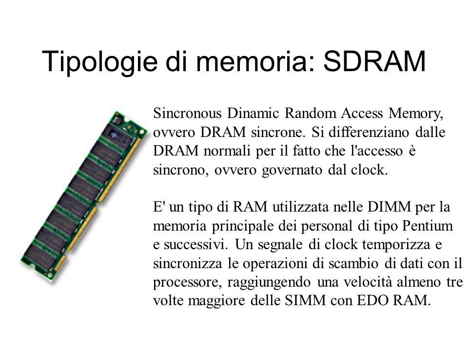 Tipologie di memoria: SDRAM