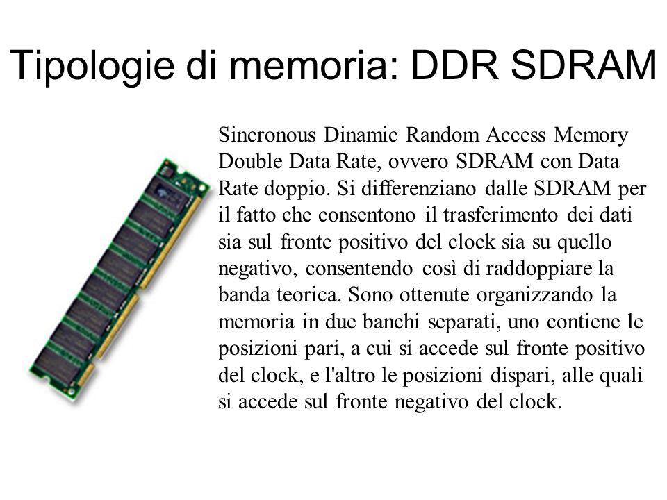 Tipologie di memoria: DDR SDRAM