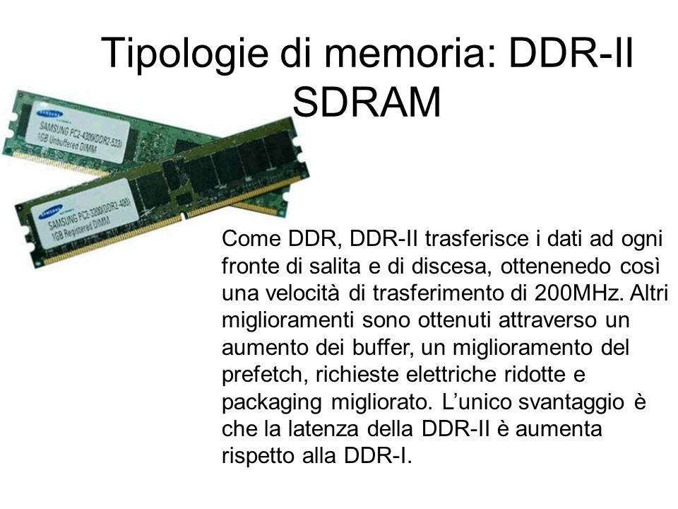 Tipologie di memoria: DDR-II SDRAM
