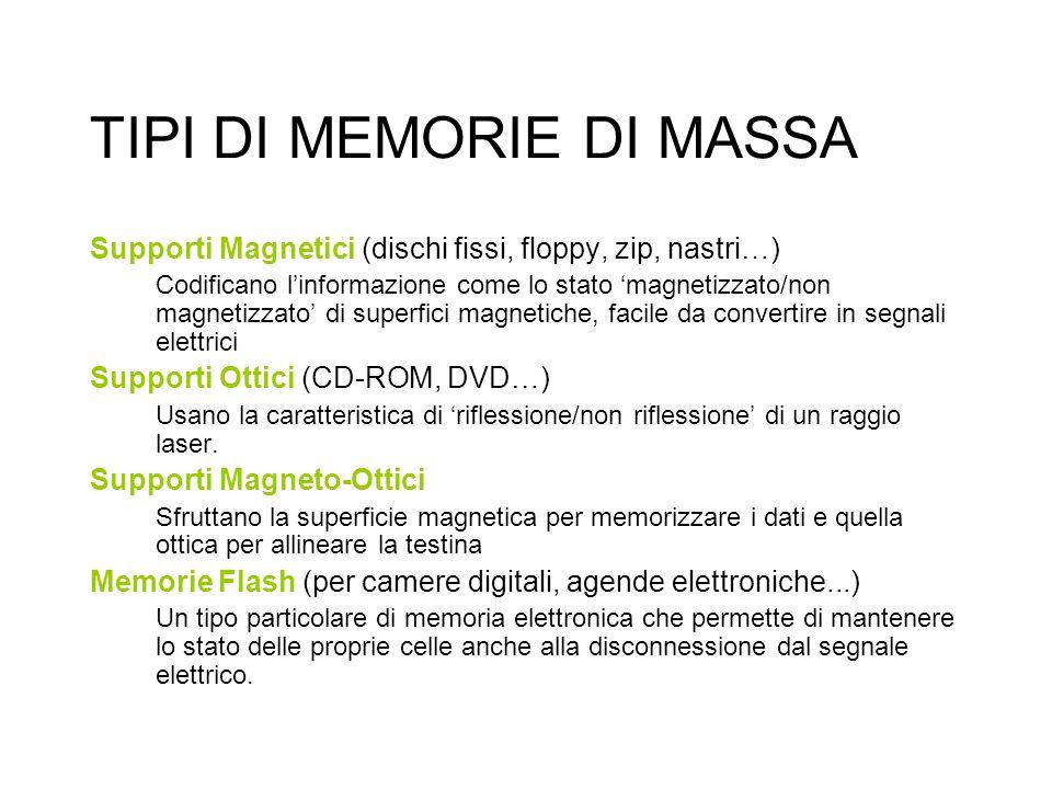 TIPI DI MEMORIE DI MASSA