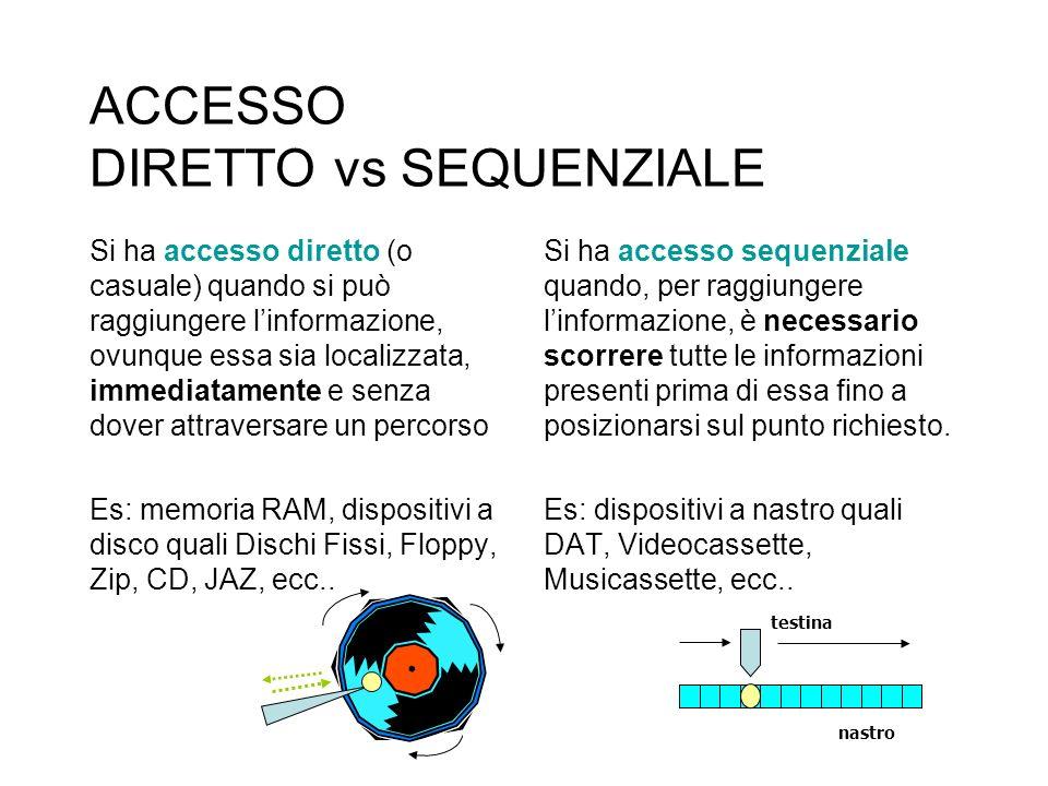 ACCESSO DIRETTO vs SEQUENZIALE