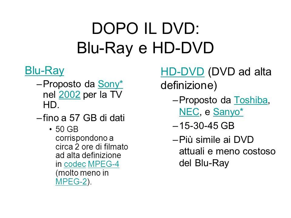 DOPO IL DVD: Blu-Ray e HD-DVD