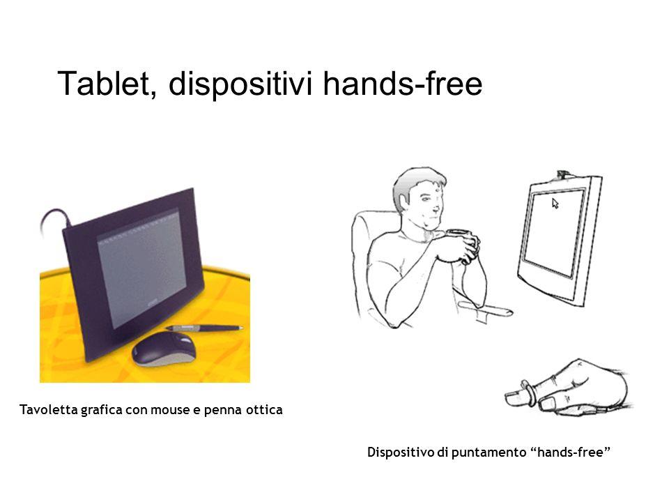 Tablet, dispositivi hands-free
