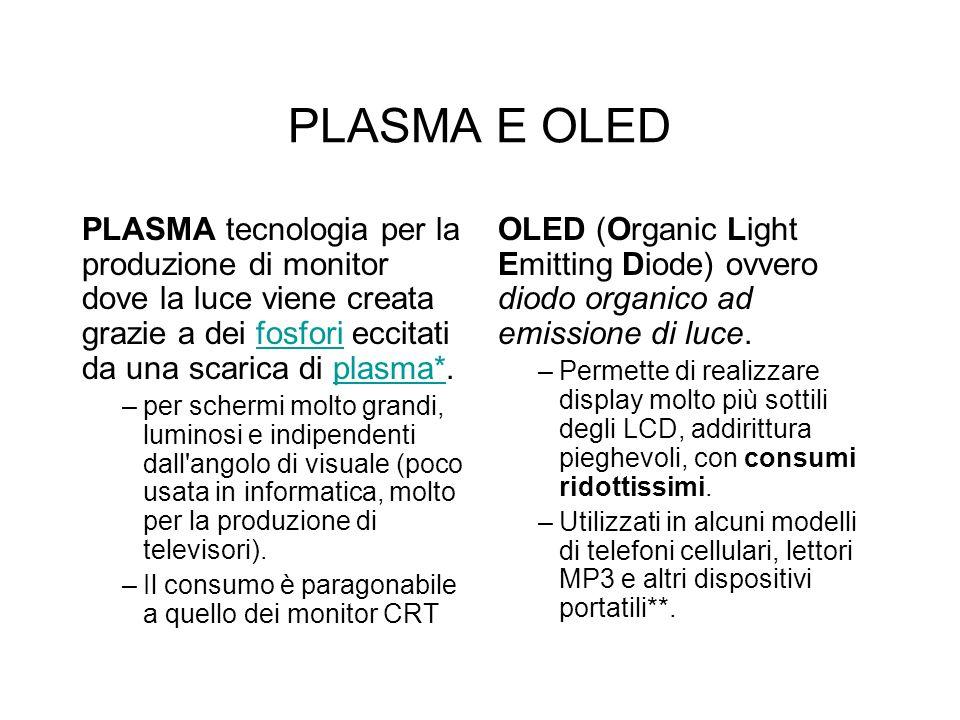 PLASMA E OLED PLASMA tecnologia per la produzione di monitor dove la luce viene creata grazie a dei fosfori eccitati da una scarica di plasma*.