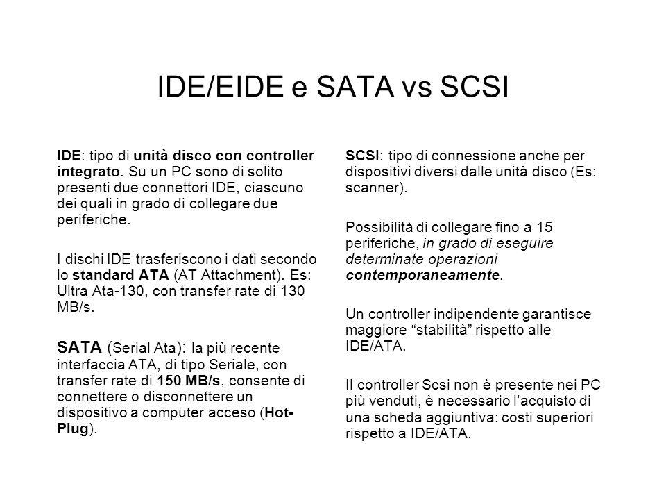 IDE/EIDE e SATA vs SCSI