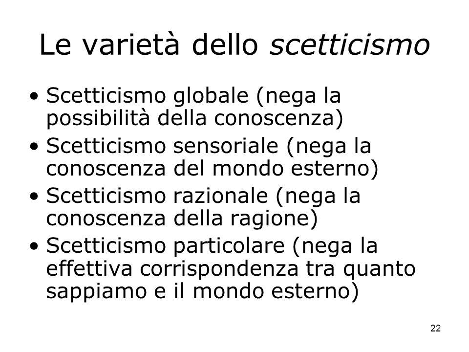Le varietà dello scetticismo