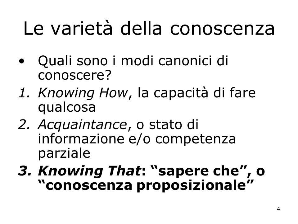 Le varietà della conoscenza