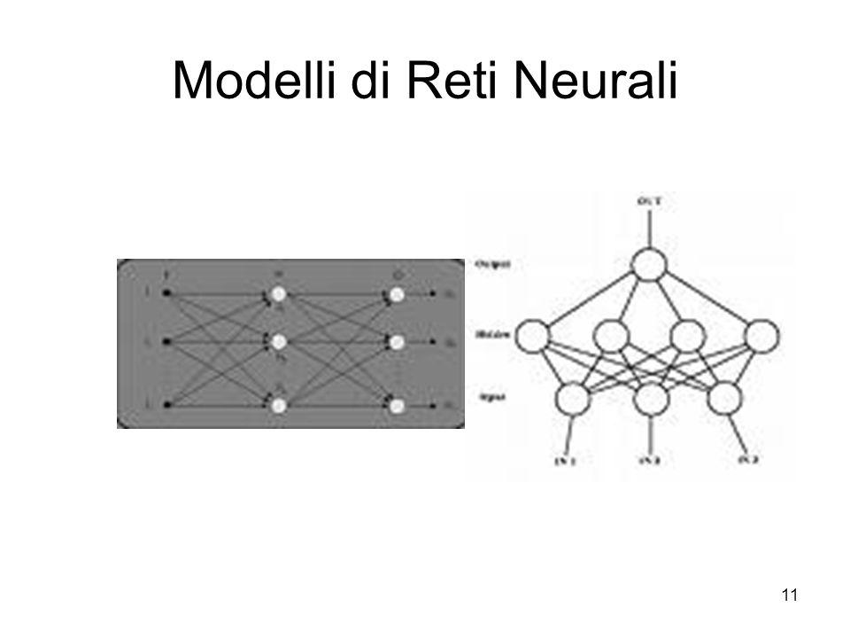 Modelli di Reti Neurali
