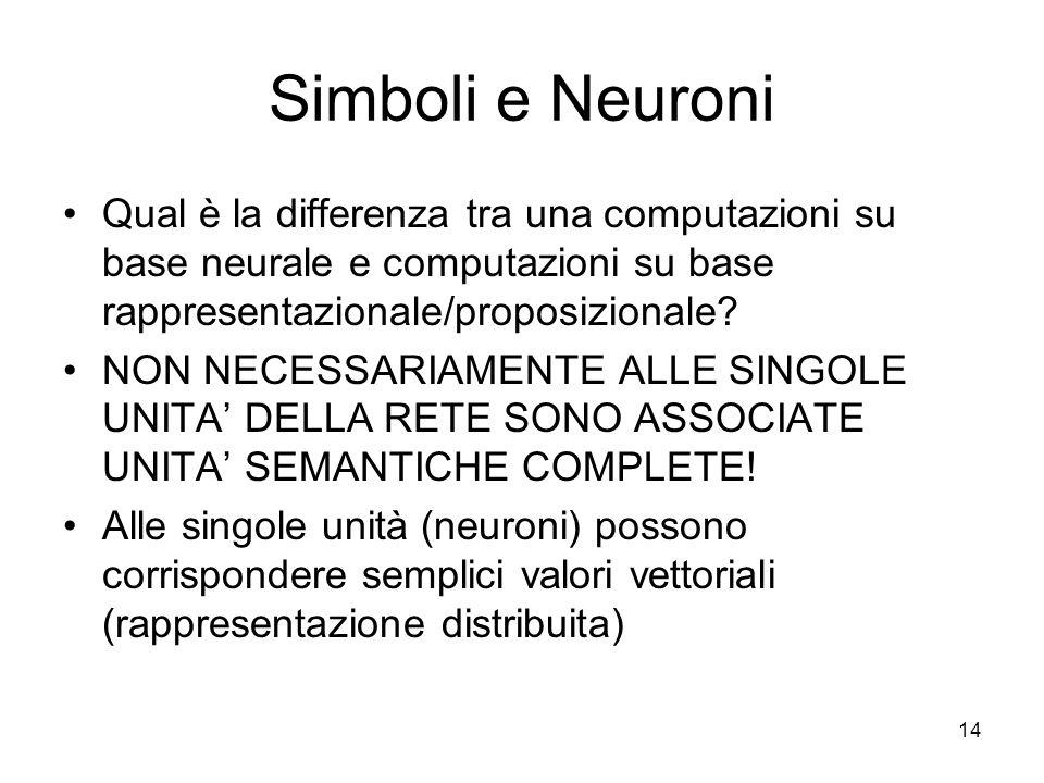 Simboli e Neuroni Qual è la differenza tra una computazioni su base neurale e computazioni su base rappresentazionale/proposizionale