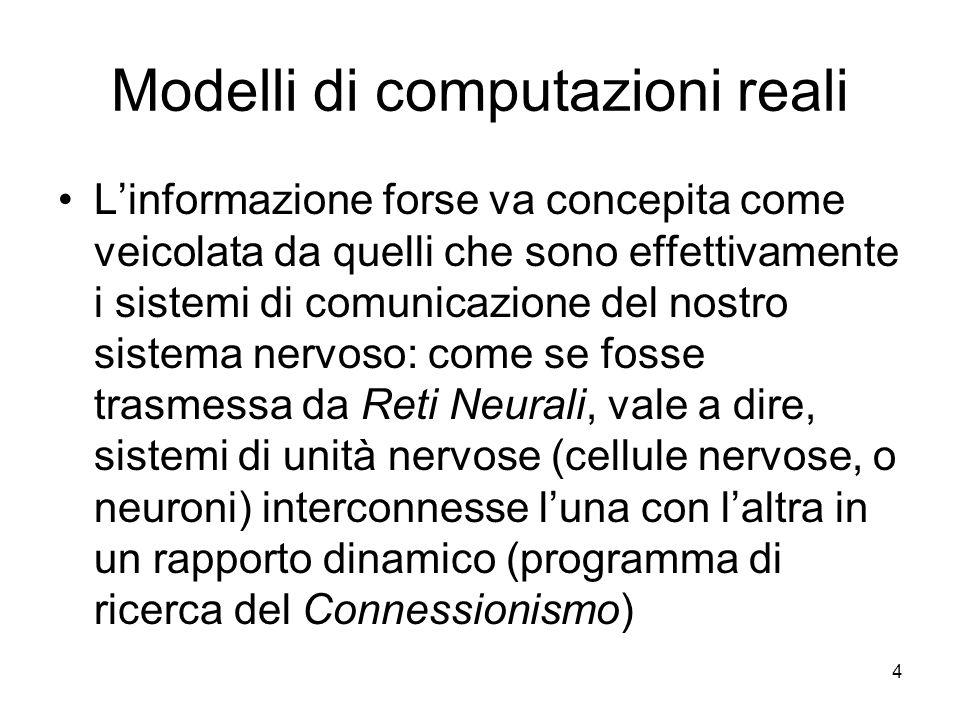 Modelli di computazioni reali