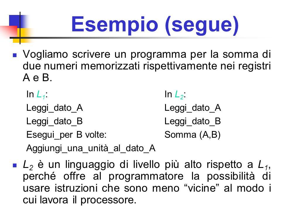Esempio (segue) Vogliamo scrivere un programma per la somma di due numeri memorizzati rispettivamente nei registri A e B.