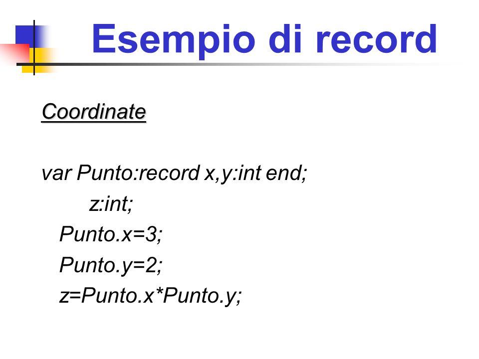 Esempio di record Coordinate var Punto:record x,y:int end; z:int;
