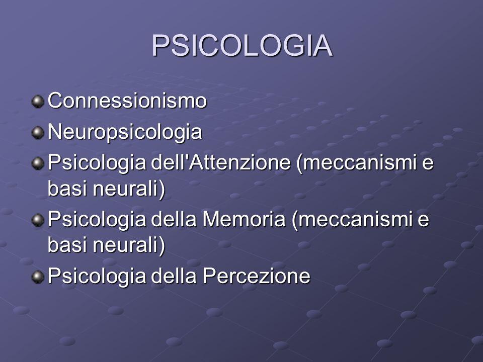 PSICOLOGIA Connessionismo Neuropsicologia