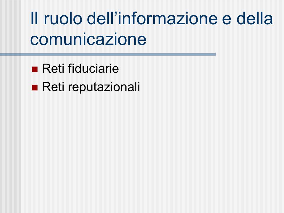 Il ruolo dell'informazione e della comunicazione