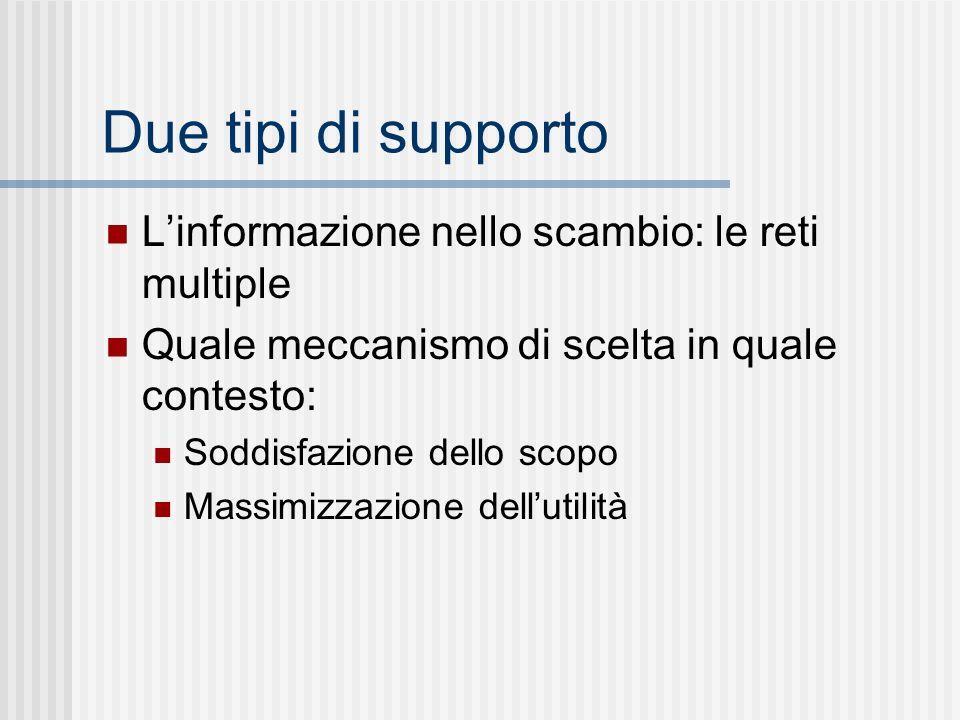 Due tipi di supporto L'informazione nello scambio: le reti multiple