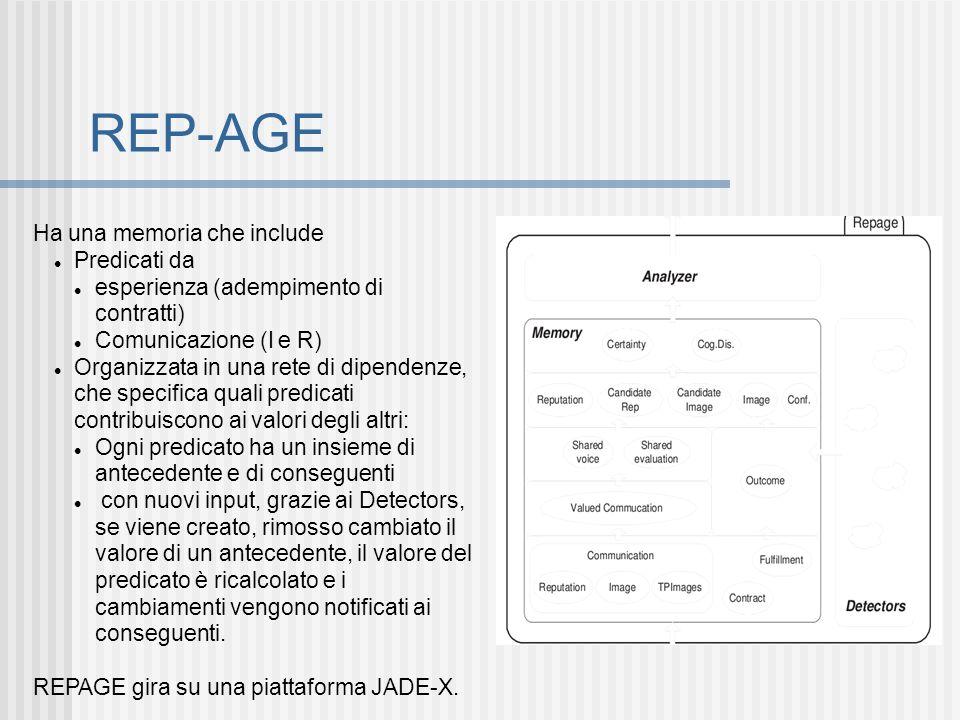 REP-AGE Ha una memoria che include. Predicati da. esperienza (adempimento di contratti) Comunicazione (I e R)