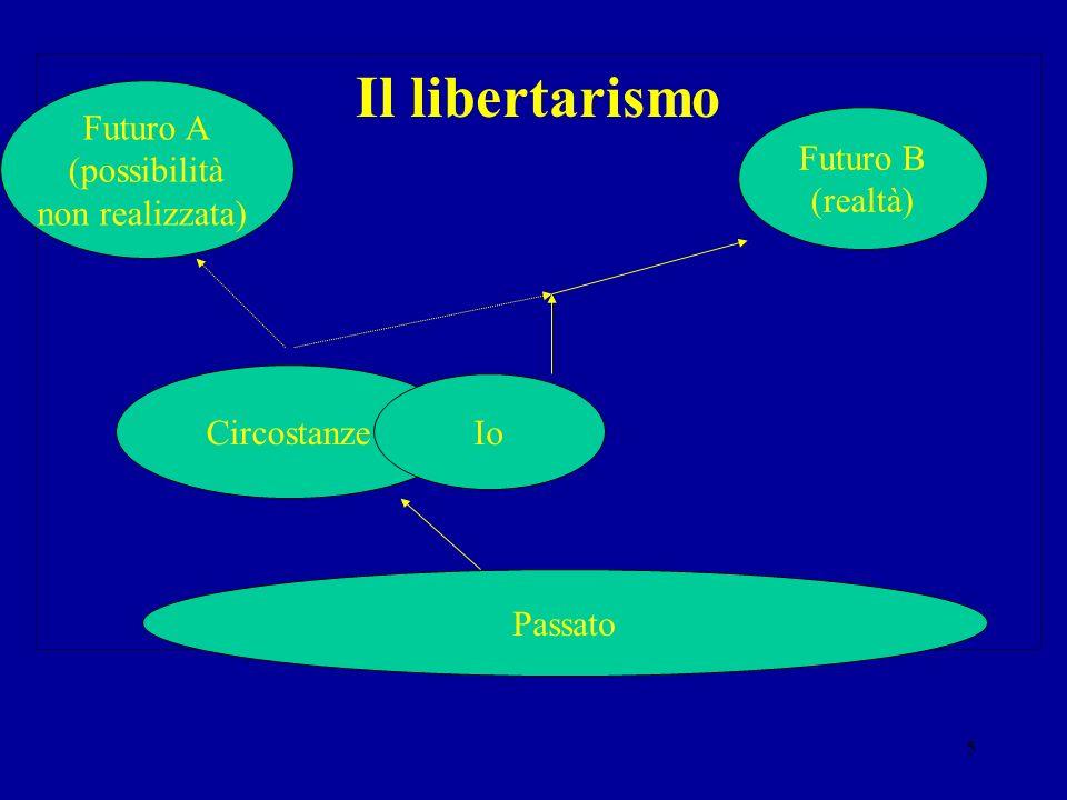 Il libertarismo Futuro A (possibilità Futuro B non realizzata)